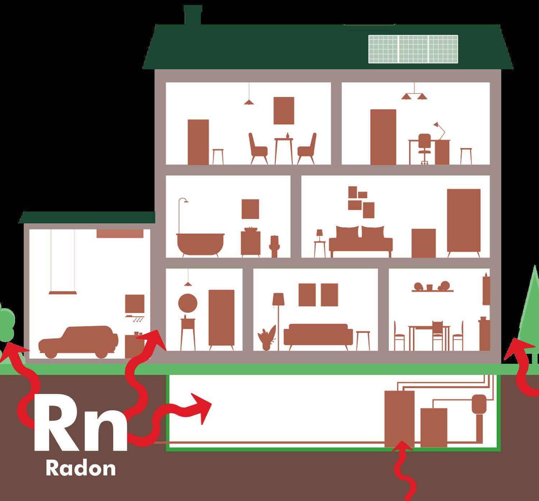Radon Risk Intrusion Areas
